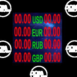 Tablica wymiany walut pełnokolorowa P10mm LED 1280/1280